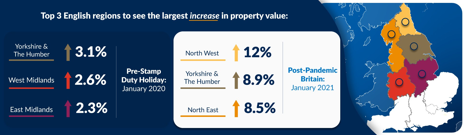 Office of National Statistics House Price Index January 2021 and 2020